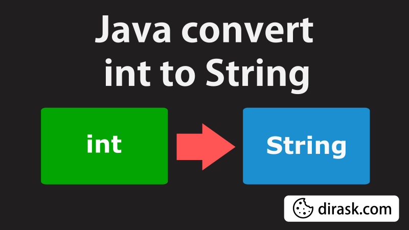 Java - convert int to String - Post summary image - dirask.com - https://dirask.com/q/X13b9j
