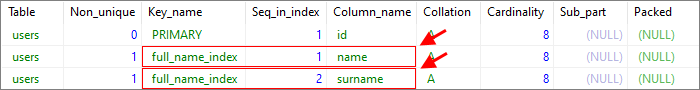 MySQL - add index to existing table - result