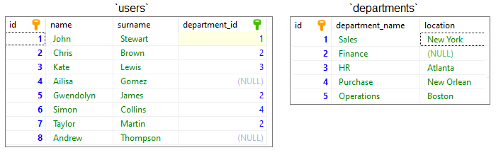 Tables in the database - HeidiSQL
