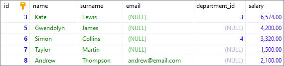 MySQL - select rows with NULL column values - result