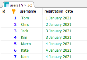 MySQL - format date column to string - result