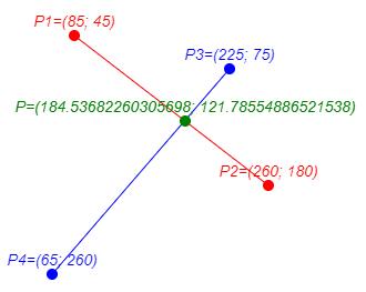 Punkt przecięcia się prostych wyliczony przy użyciu JavaScript.